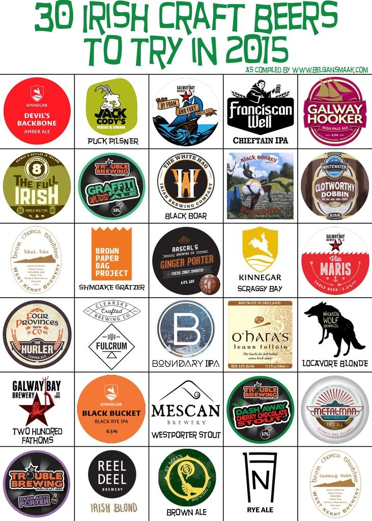 Irish Beers 2015 Irish Beer Bingo